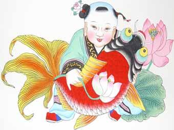 Yangliuqing Painting